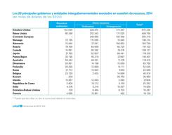 UNICEF AR 2014 SP 300ppi PNG Page 52-07