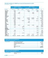 UNICEF AR 2014 FR 300ppi PNG Page 59 - Table