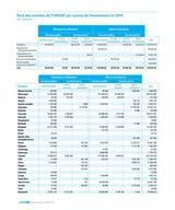 UNICEF AR 2014 FR 300ppi PNG Page 56 - Table