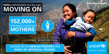 Nepal One Year: Infographics, Report, Social Media Pack