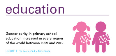 Equity Report 2015_150ppi_infographic-Education_Gender parity in primary school_pg_18