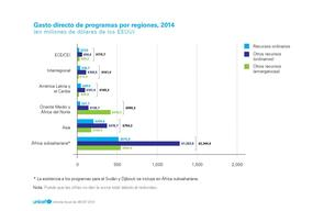 UNICEF AR 2014 SP 300ppi PNG Page 5-03